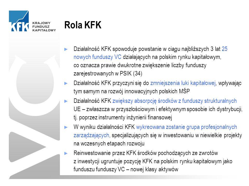 VC Rola KFK ► Działalność KFK spowoduje powstanie w ciągu najbliższych 3 lat 25 nowych funduszy VC działających na polskim rynku kapitałowym, co oznacza prawie dwukrotne zwiększenie liczby funduszy zarejestrowanych w PSIK (34) ► Działalność KFK przyczyni się do zmniejszenia luki kapitałowej, wpływając tym samym na rozwój innowacyjnych polskich MŚP ► Działalność KFK zwiększy absorpcję środków z funduszy strukturalnych UE – zwłaszcza w przyszłościowym i efektywnym sposobie ich dystrybucji, tj.