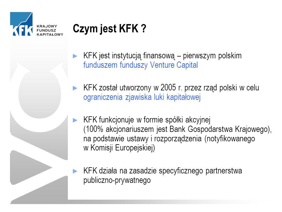 Czym jest KFK .