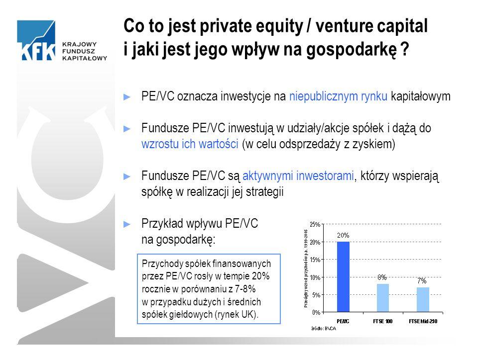 ► PE/VC oznacza inwestycje na niepublicznym rynku kapitałowym ► Fundusze PE/VC inwestują w udziały/akcje spółek i dążą do wzrostu ich wartości (w celu odsprzedaży z zyskiem) ► Fundusze PE/VC są aktywnymi inwestorami, którzy wspierają spółkę w realizacji jej strategii ► Przykład wpływu PE/VC na gospodarkę: Co to jest private equity / venture capital i jaki jest jego wpływ na gospodarkę .