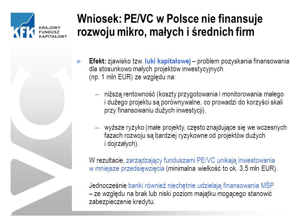 Wniosek: PE/VC w Polsce nie finansuje rozwoju mikro, małych i średnich firm ► Efekt: zjawisko tzw.