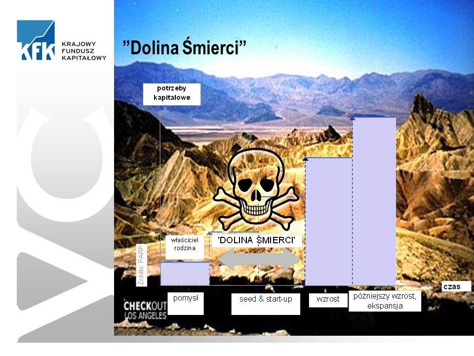 """""""Dolina śmierci VC Dolina Śmierci"""