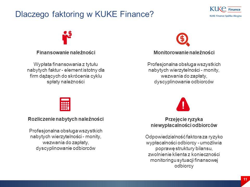 11 Dlaczego faktoring w KUKE Finance.