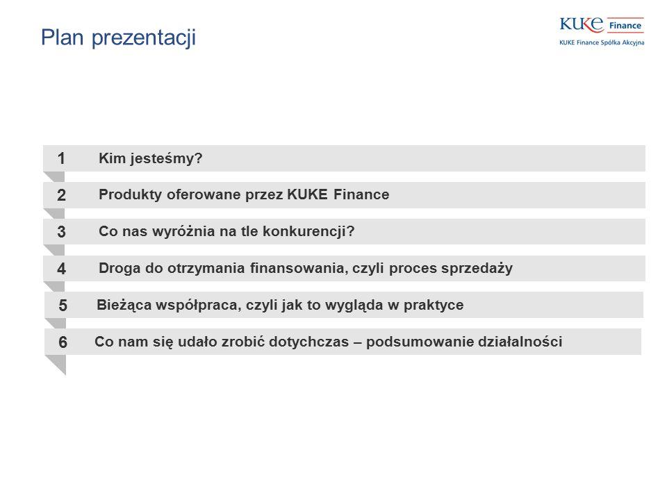 Kim jesteśmy. Produkty oferowane przez KUKE Finance Co nas wyróżnia na tle konkurencji.