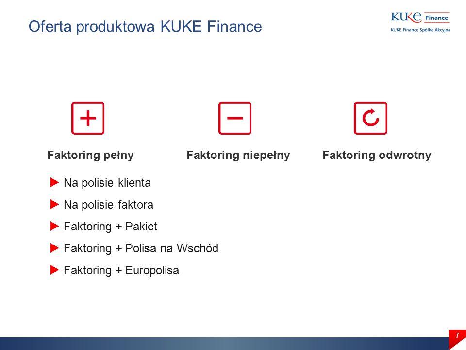 Oferta produktowa KUKE Finance 7 Faktoring pełnyFaktoring niepełnyFaktoring odwrotny  Na polisie klienta  Na polisie faktora  Faktoring + Pakiet  Faktoring + Polisa na Wschód  Faktoring + Europolisa