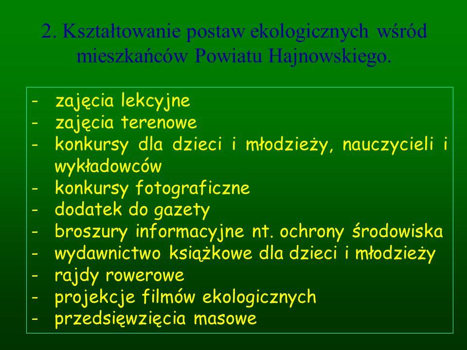 2. Kształtowanie postaw ekologicznych wśród mieszkańców Powiatu Hajnowskiego.