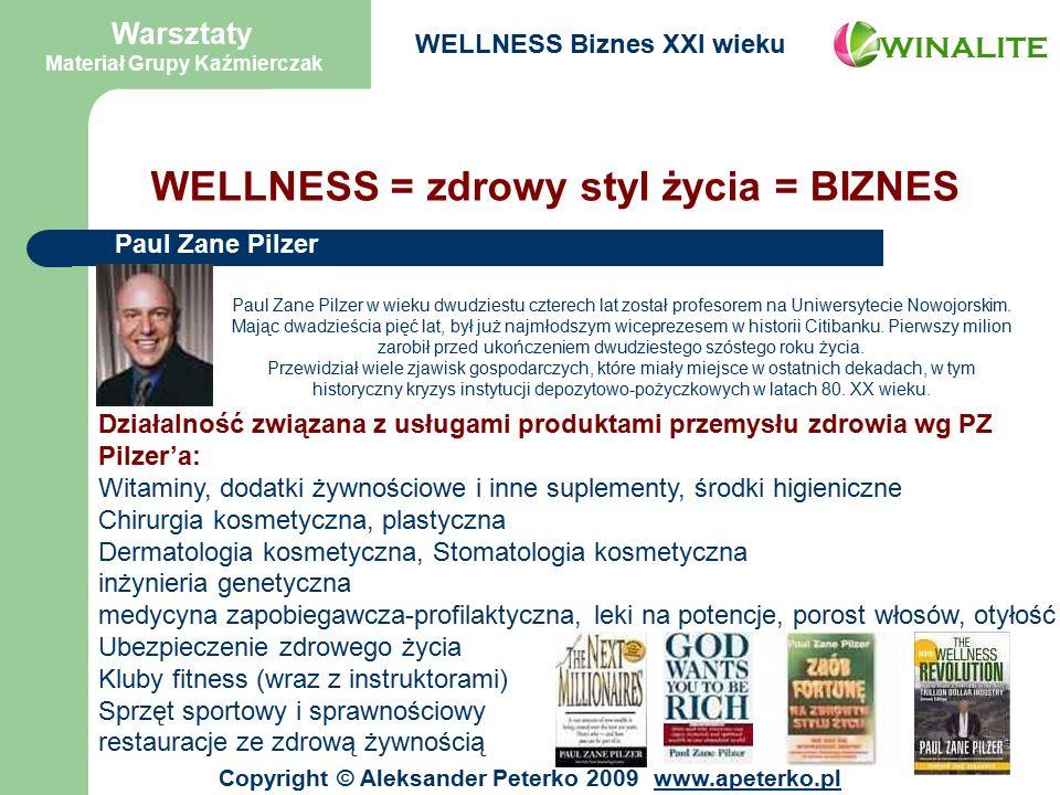 WELLNESS = zdrowy styl życia = BIZNES Działalność związana z usługami produktami przemysłu zdrowia wg PZ Pilzer'a: Witaminy, dodatki żywnościowe i inne suplementy, środki higieniczne Chirurgia kosmetyczna, plastyczna Dermatologia kosmetyczna, Stomatologia kosmetyczna inżynieria genetyczna medycyna zapobiegawcza-profilaktyczna, leki na potencje, porost włosów, otyłość Ubezpieczenie zdrowego życia Kluby fitness (wraz z instruktorami) Sprzęt sportowy i sprawnościowy restauracje ze zdrową żywnością Paul Zane Pilzer Paul Zane Pilzer w wieku dwudziestu czterech lat został profesorem na Uniwersytecie Nowojorskim.