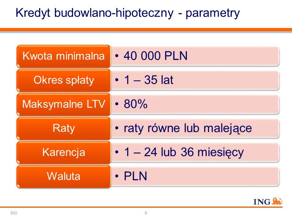 Do not put content on the brand signature area Orange RGB= 255,102,000 Light blue RGB= 180,195,225 Dark blue RGB= 000,000,102 Grey RGB= 150,150,150 ING colour balance Guideline www.ing-presentations.intranet Kontakt ING39 32 356 22 22 poniedziałek-piątek 9.00-17.00 ufpartner@ingbank.plwww.ingbank.pl/ufRegionalni Menagerowie Sprzedaży