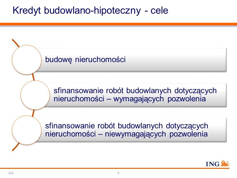 Do not put content on the brand signature area Orange RGB= 255,102,000 Light blue RGB= 180,195,225 Dark blue RGB= 000,000,102 Grey RGB= 150,150,150 ING colour balance Guideline www.ing-presentations.intranet Regionalni Menagerowie Sprzedaży ING40 Kaczmarowski Tomasz – 697 569 402Kochański Tomasz – 667 948 784Skipor-Piędzioch Marzenna – 667 949 747Smardzewska Dorota – 601 850 345Świerkosz Monika – 607 087 759