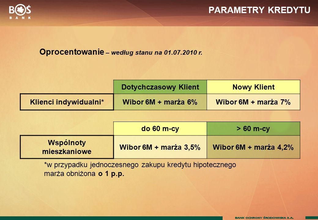 PARAMETRY KREDYTU Dotychczasowy KlientNowy Klient Klienci indywidualni*Wibor 6M + marża 6%Wibor 6M + marża 7% do 60 m-cy> 60 m-cy Wspólnoty mieszkaniowe Wibor 6M + marża 3,5%Wibor 6M + marża 4,2% Oprocentowanie – według stanu na 01.07.2010 r.