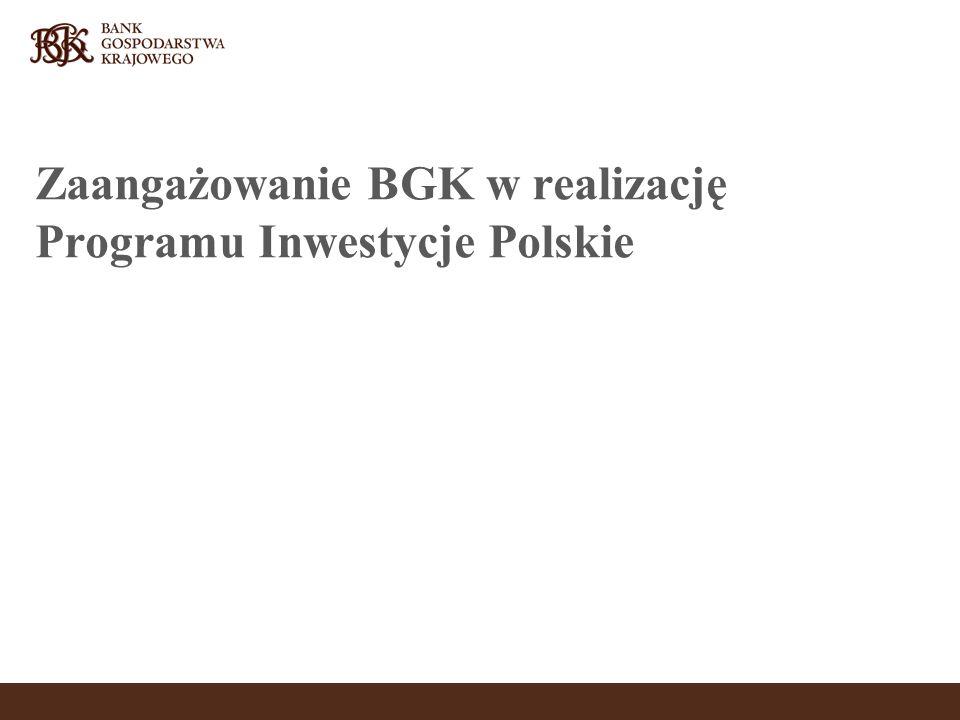 Zaangażowanie BGK w realizację Programu Inwestycje Polskie