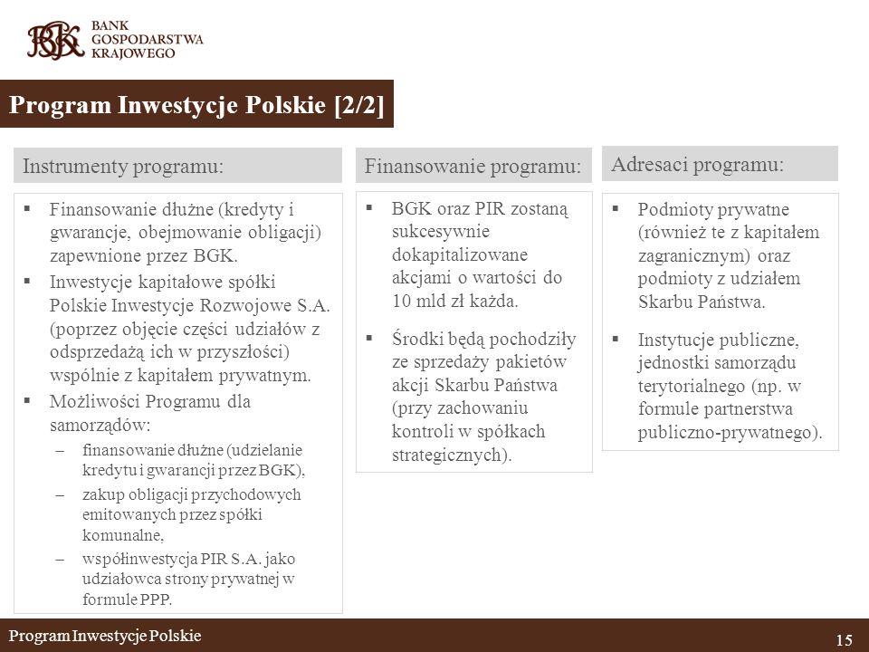Program Inwestycje Polskie 15 Program Inwestycje Polskie [2/2]  Finansowanie dłużne (kredyty i gwarancje, obejmowanie obligacji) zapewnione przez BGK.