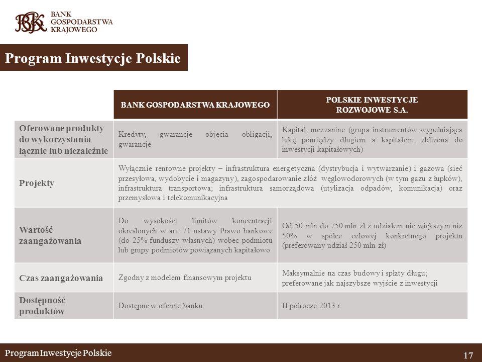 Program Inwestycje Polskie 17 Program Inwestycje Polskie BANK GOSPODARSTWA KRAJOWEGO POLSKIE INWESTYCJE ROZWOJOWE S.A.