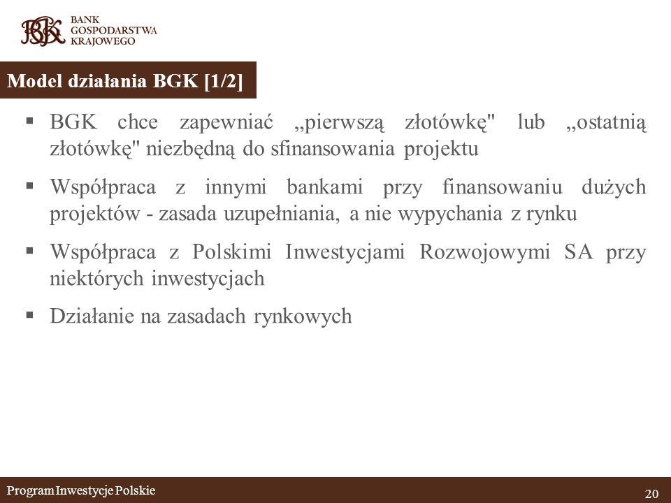 """ BGK chce zapewniać """"pierwszą złotówkę lub """"ostatnią złotówkę niezbędną do sfinansowania projektu  Współpraca z innymi bankami przy finansowaniu dużych projektów - zasada uzupełniania, a nie wypychania z rynku  Współpraca z Polskimi Inwestycjami Rozwojowymi SA przy niektórych inwestycjach  Działanie na zasadach rynkowych Program Inwestycje Polskie 20 Model działania BGK [1/2]"""