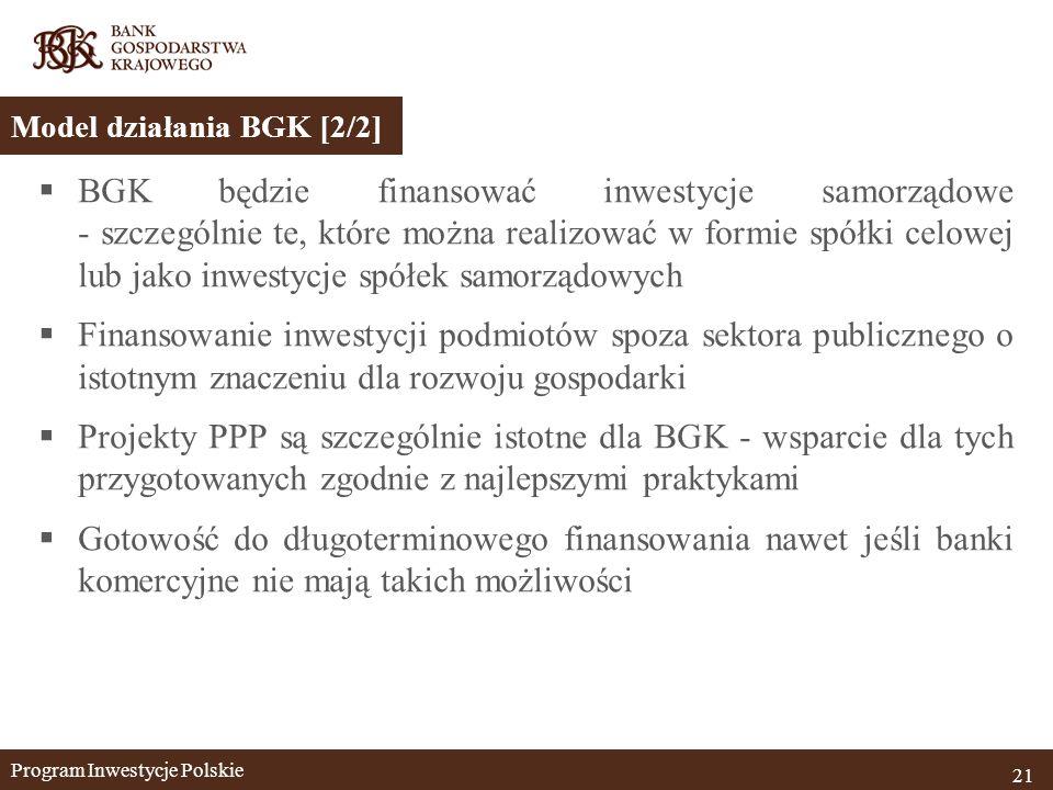  BGK będzie finansować inwestycje samorządowe - szczególnie te, które można realizować w formie spółki celowej lub jako inwestycje spółek samorządowych  Finansowanie inwestycji podmiotów spoza sektora publicznego o istotnym znaczeniu dla rozwoju gospodarki  Projekty PPP są szczególnie istotne dla BGK - wsparcie dla tych przygotowanych zgodnie z najlepszymi praktykami  Gotowość do długoterminowego finansowania nawet jeśli banki komercyjne nie mają takich możliwości Program Inwestycje Polskie 21 Model działania BGK [2/2]