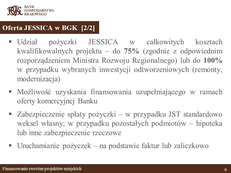  Udział pożyczki JESSICA w całkowitych kosztach kwalifikowalnych projektu – do 75% (zgodnie z odpowiednim rozporządzeniem Ministra Rozwoju Regionalnego) lub do 100% w przypadku wybranych inwestycji odtworzeniowych (remonty, modernizacja)  Możliwość uzyskania finansowania uzupełniającego w ramach oferty komercyjnej Banku  Zabezpieczenie spłaty pożyczki – w przypadku JST standardowo weksel własny; w przypadku pozostałych podmiotów – hipoteka lub inne zabezpieczenie rzeczowe  Uruchamianie pożyczek – na podstawie faktur lub zaliczkowo Finansowanie zwrotne projektów miejskich 9 Oferta JESSICA w BGK [2/2]