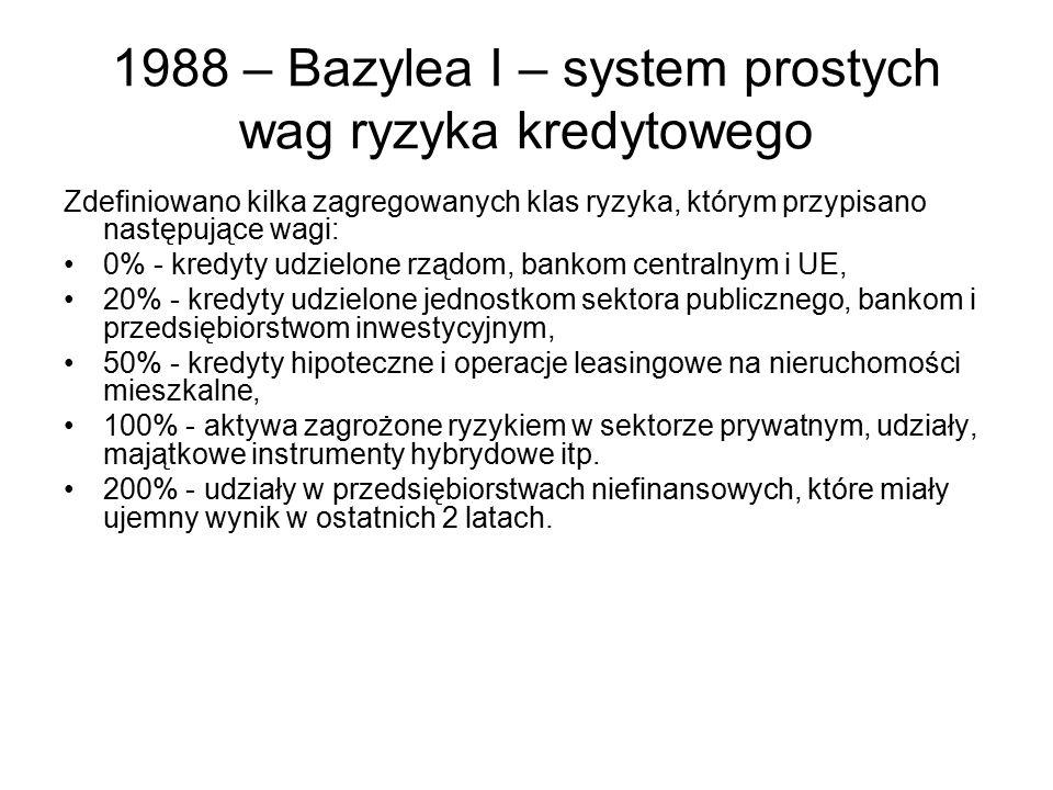 1988 – Bazylea I – system prostych wag ryzyka kredytowego Zdefiniowano kilka zagregowanych klas ryzyka, którym przypisano następujące wagi: 0% - kredyty udzielone rządom, bankom centralnym i UE, 20% - kredyty udzielone jednostkom sektora publicznego, bankom i przedsiębiorstwom inwestycyjnym, 50% - kredyty hipoteczne i operacje leasingowe na nieruchomości mieszkalne, 100% - aktywa zagrożone ryzykiem w sektorze prywatnym, udziały, majątkowe instrumenty hybrydowe itp.