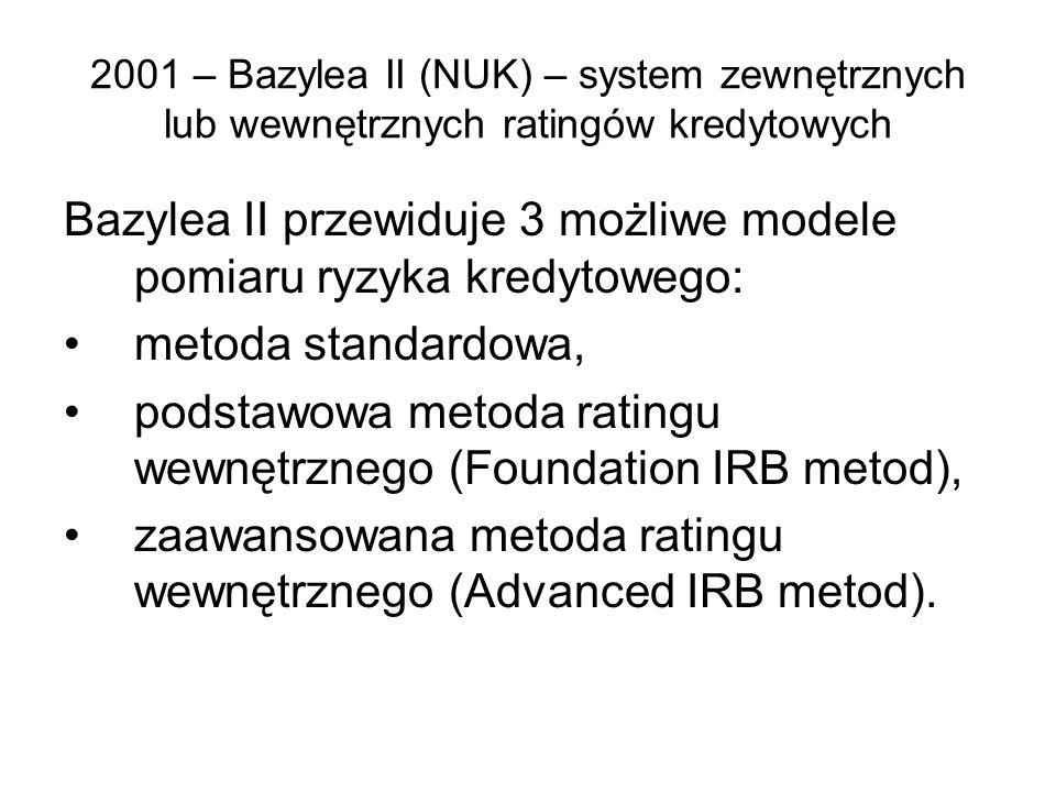 2001 – Bazylea II (NUK) – system zewnętrznych lub wewnętrznych ratingów kredytowych Bazylea II przewiduje 3 możliwe modele pomiaru ryzyka kredytowego: metoda standardowa, podstawowa metoda ratingu wewnętrznego (Foundation IRB metod), zaawansowana metoda ratingu wewnętrznego (Advanced IRB metod).