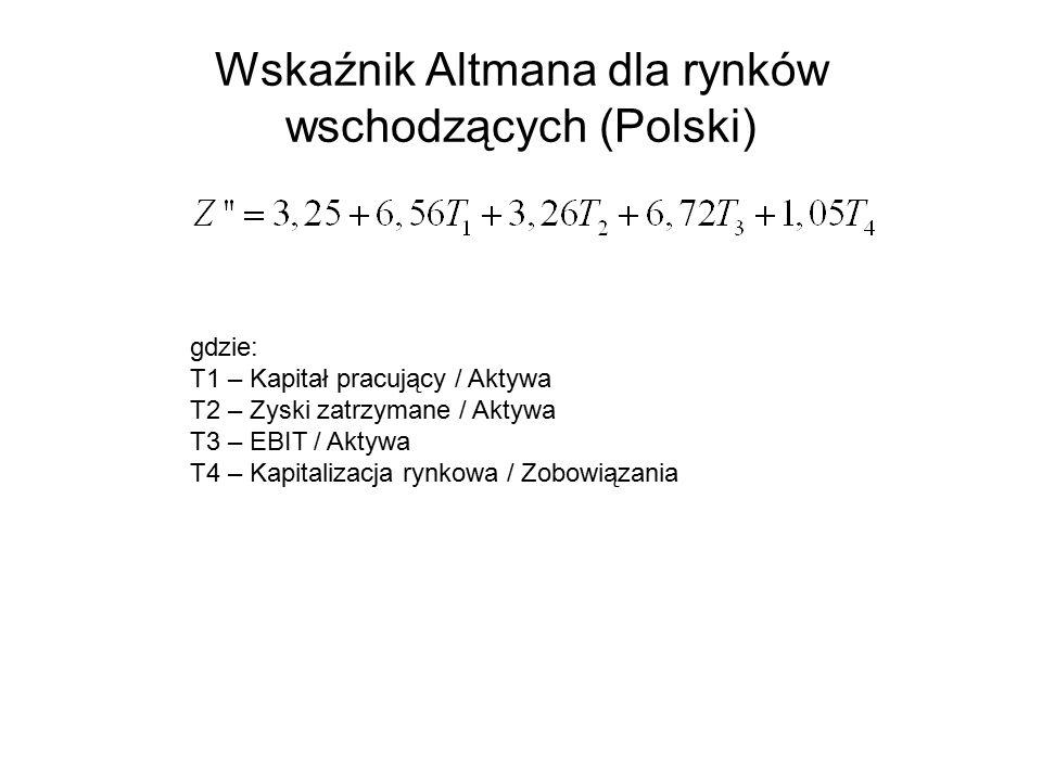 Wskaźnik Altmana dla rynków wschodzących (Polski) gdzie: T1 – Kapitał pracujący / Aktywa T2 – Zyski zatrzymane / Aktywa T3 – EBIT / Aktywa T4 – Kapitalizacja rynkowa / Zobowiązania
