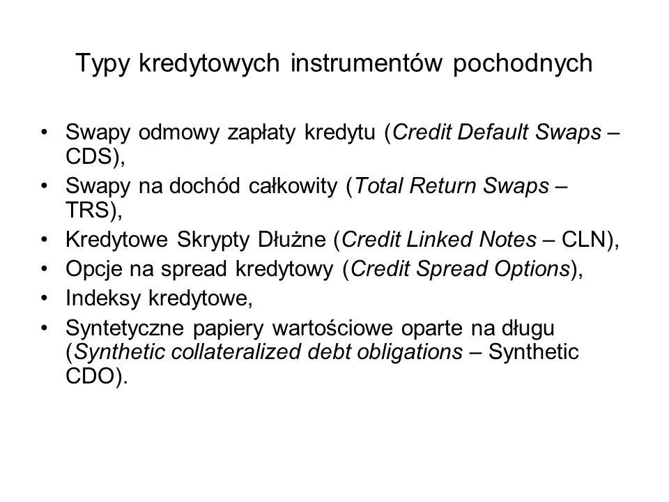 Typy kredytowych instrumentów pochodnych Swapy odmowy zapłaty kredytu (Credit Default Swaps – CDS), Swapy na dochód całkowity (Total Return Swaps – TRS), Kredytowe Skrypty Dłużne (Credit Linked Notes – CLN), Opcje na spread kredytowy (Credit Spread Options), Indeksy kredytowe, Syntetyczne papiery wartościowe oparte na długu (Synthetic collateralized debt obligations – Synthetic CDO).