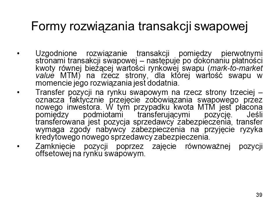 39 Formy rozwiązania transakcji swapowej Uzgodnione rozwiązanie transakcji pomiędzy pierwotnymi stronami transakcji swapowej – następuje po dokonaniu