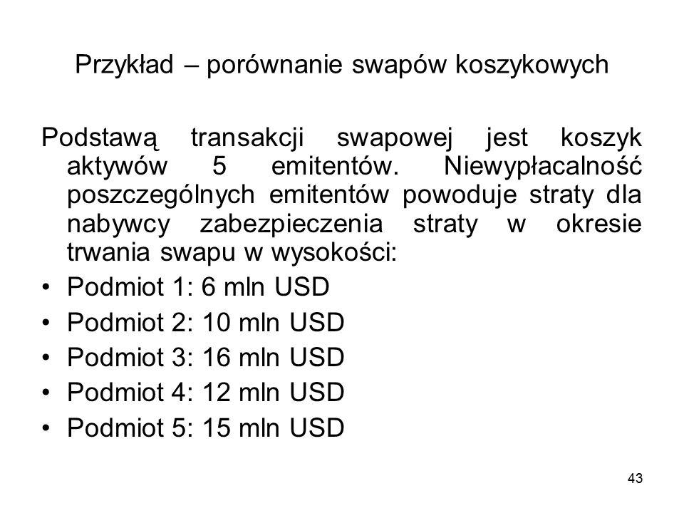 43 Przykład – porównanie swapów koszykowych Podstawą transakcji swapowej jest koszyk aktywów 5 emitentów. Niewypłacalność poszczególnych emitentów pow