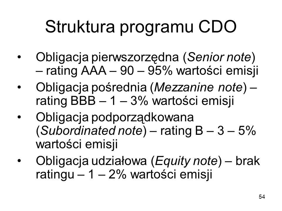 54 Struktura programu CDO Obligacja pierwszorzędna (Senior note) – rating AAA – 90 – 95% wartości emisji Obligacja pośrednia (Mezzanine note) – rating BBB – 1 – 3% wartości emisji Obligacja podporządkowana (Subordinated note) – rating B – 3 – 5% wartości emisji Obligacja udziałowa (Equity note) – brak ratingu – 1 – 2% wartości emisji