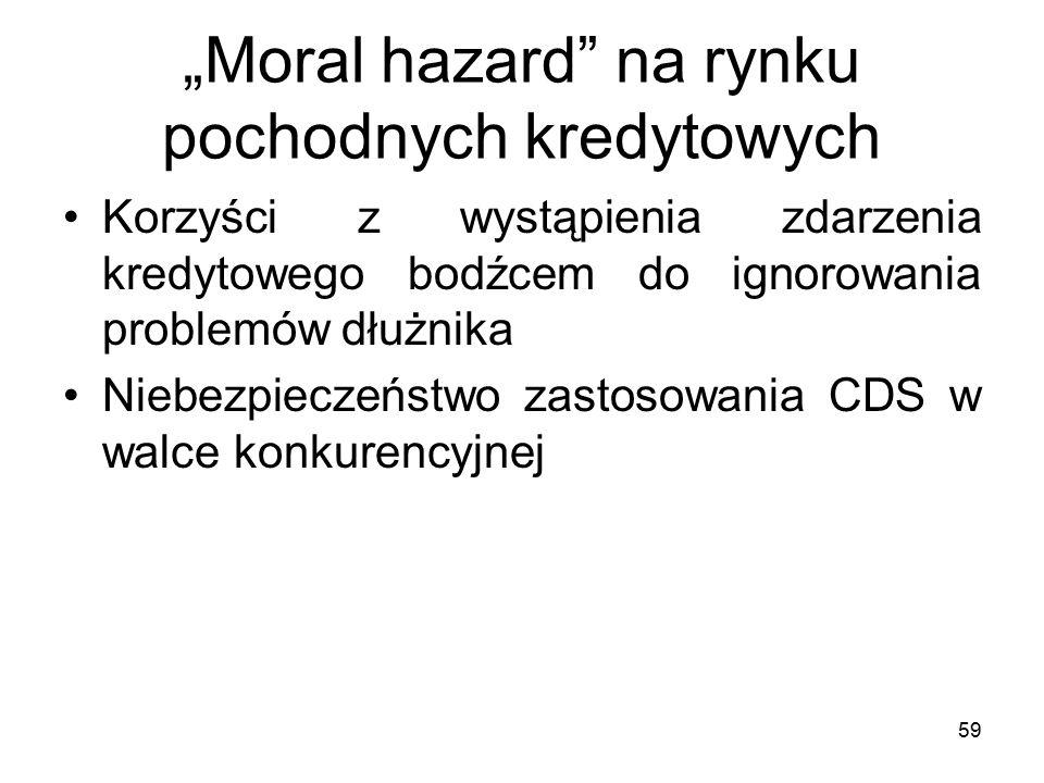 """""""Moral hazard na rynku pochodnych kredytowych Korzyści z wystąpienia zdarzenia kredytowego bodźcem do ignorowania problemów dłużnika Niebezpieczeństwo zastosowania CDS w walce konkurencyjnej 59"""