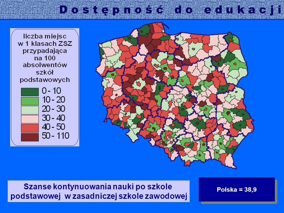 Polska = 38,9 Szanse kontynuowania nauki po szkole podstawowej w zasadniczej szkole zawodowej D o s t ę p n o ś ć d o e d u k a c j i