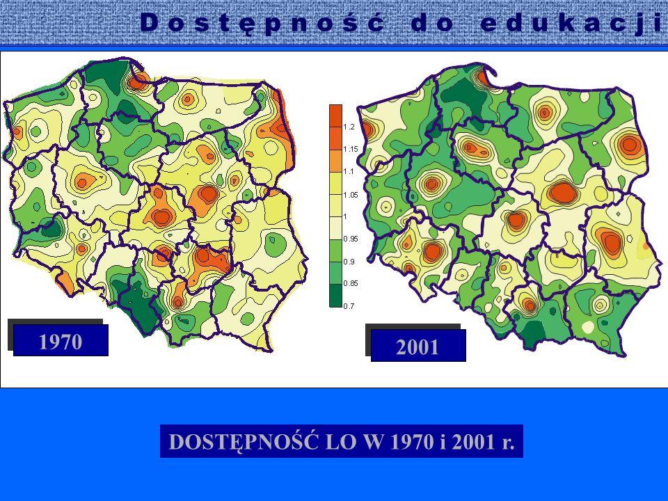 DOSTĘPNOŚĆ LO W 1970 i 2001 r. 1970 2001 D o s t ę p n o ś ć d o e d u k a c j i