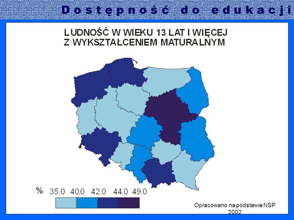 % Opracowano na podstawie NSP 2002 D o s t ę p n o ś ć d o e d u k a c j i