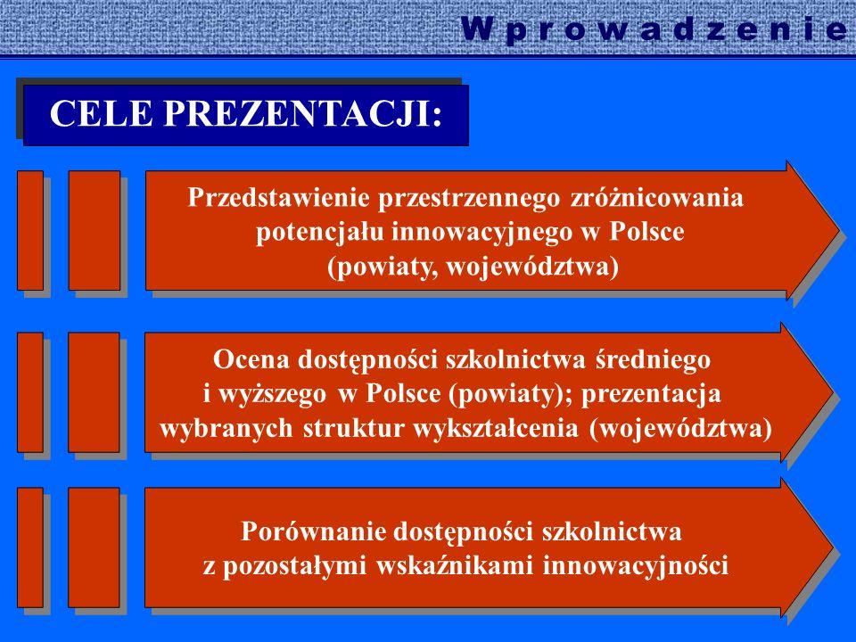 W p r o w a d z e n i e Ocena dostępności szkolnictwa średniego i wyższego w Polsce (powiaty); prezentacja wybranych struktur wykształcenia (województwa) Przedstawienie przestrzennego zróżnicowania potencjału innowacyjnego w Polsce (powiaty, województwa) Porównanie dostępności szkolnictwa z pozostałymi wskaźnikami innowacyjności CELE PREZENTACJI: