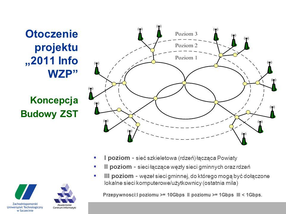"""Otoczenie projektu """"2011 Info WZP  I poziom - sieć szkieletowa (rdzeń) łącząca Powiaty  II poziom - sieci łączące węzły sieci gminnych oraz rdzeń  III poziom - węzeł sieci gminnej, do którego mogą być dołączone lokalne sieci komputerowe/użytkownicy (ostatnia mila) Koncepcja Budowy ZST Przepywnosci:I poziomu >= 10Gbps II poziomu >= 1Gbps III < 1Gbps."""