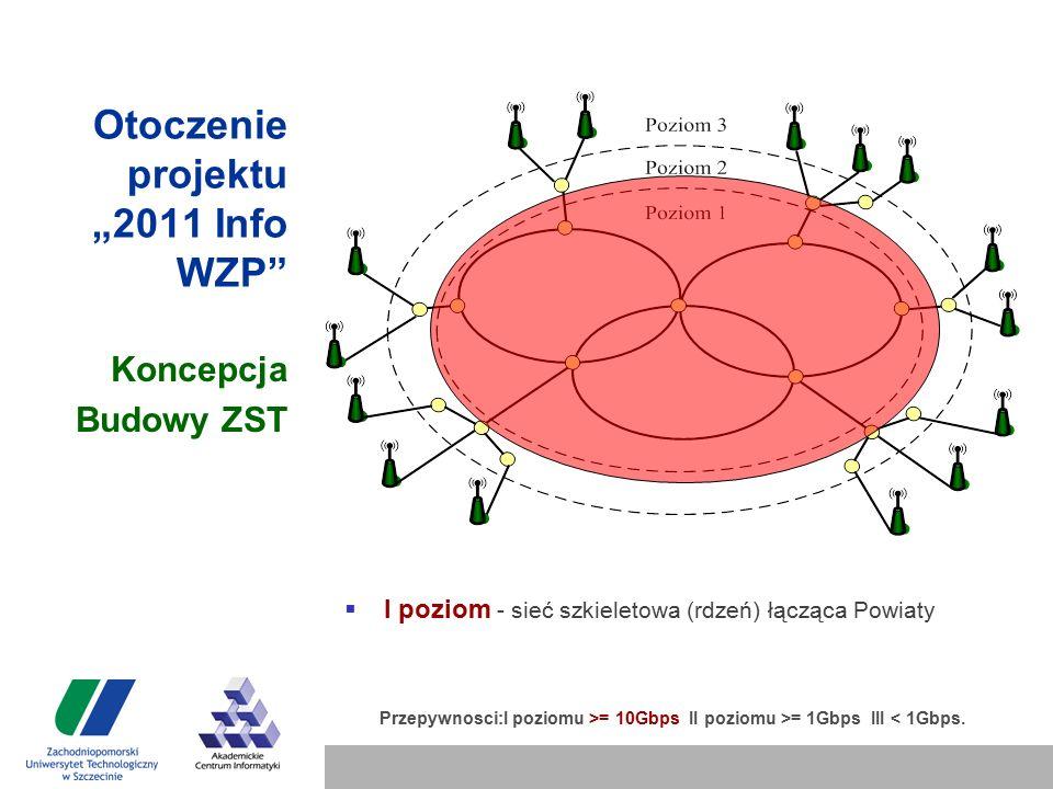 """Otoczenie projektu """"2011 Info WZP Koncepcja Budowy ZST  I poziom - sieć szkieletowa (rdzeń) łącząca Powiaty Przepywnosci:I poziomu >= 10Gbps II poziomu >= 1Gbps III < 1Gbps."""