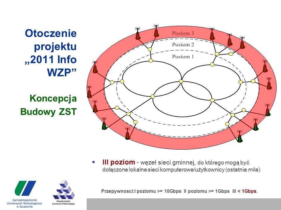 """Otoczenie projektu """"2011 Info WZP Koncepcja Budowy ZST  III poziom - węzeł sieci gminnej, do którego mogą być dołączone lokalne sieci komputerowe/użytkownicy (ostatnia mila) Przepywnosci:I poziomu >= 10Gbps II poziomu >= 1Gbps III < 1Gbps."""