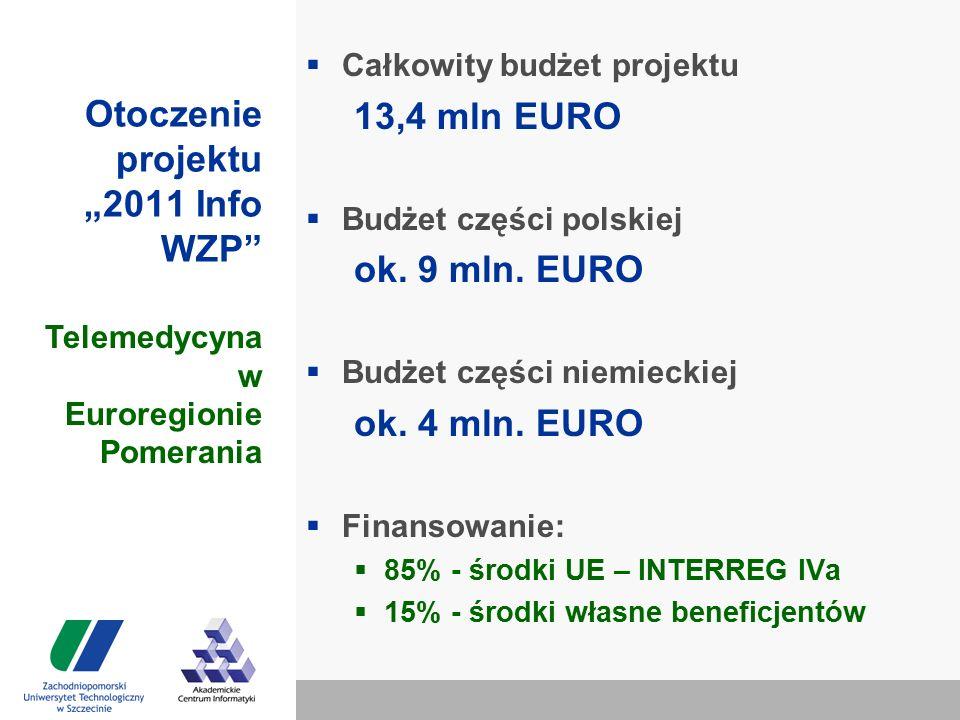 """Otoczenie projektu """"2011 Info WZP  Całkowity budżet projektu 13,4 mln EURO  Budżet części polskiej ok."""