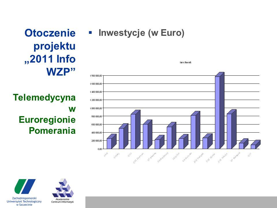 """Otoczenie projektu """"2011 Info WZP  Inwestycje (w Euro) Telemedycyna w Euroregionie Pomerania"""