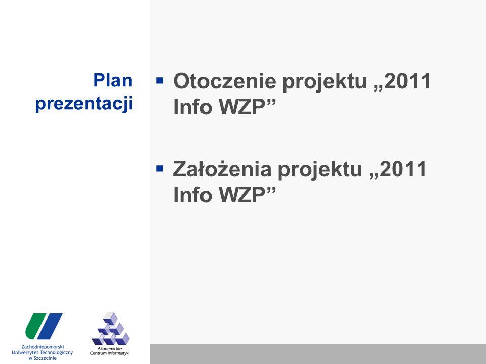 """Plan prezentacji  Otoczenie projektu """"2011 Info WZP  Założenia projektu """"2011 Info WZP"""