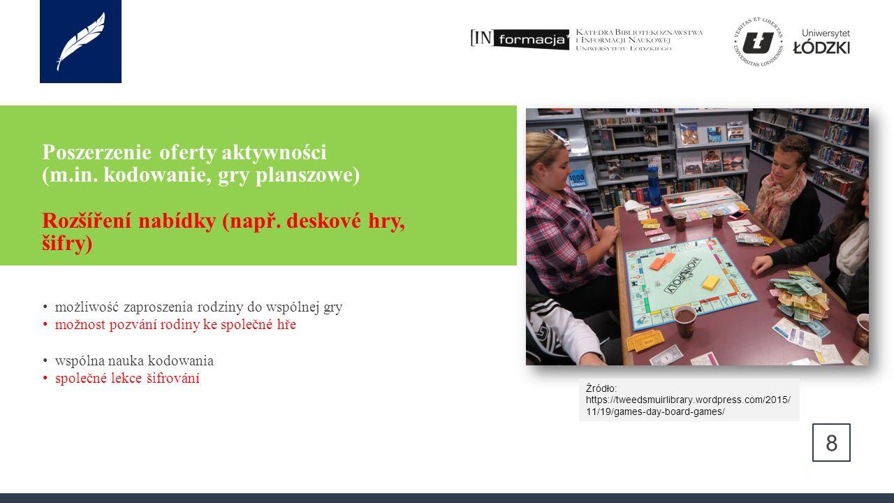 Poszerzenie oferty aktywności (m.in. kodowanie, gry planszowe) Rozšíření nabídky (např.