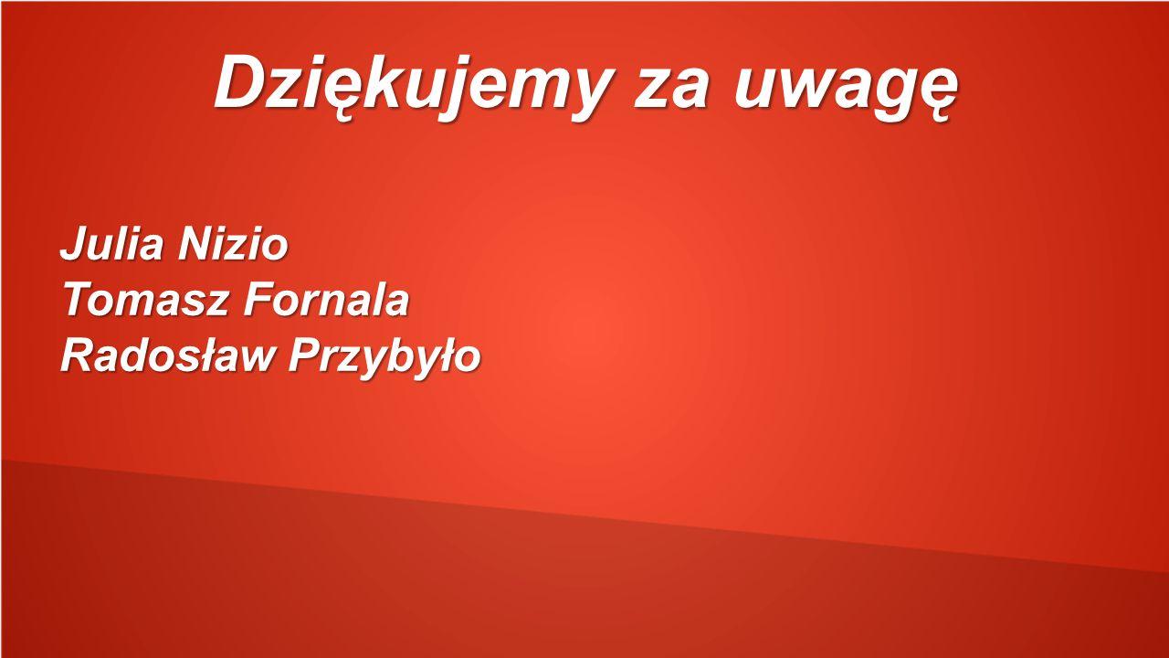 Dziękujemy za uwagę Julia Nizio Tomasz Fornala Radosław Przybyło