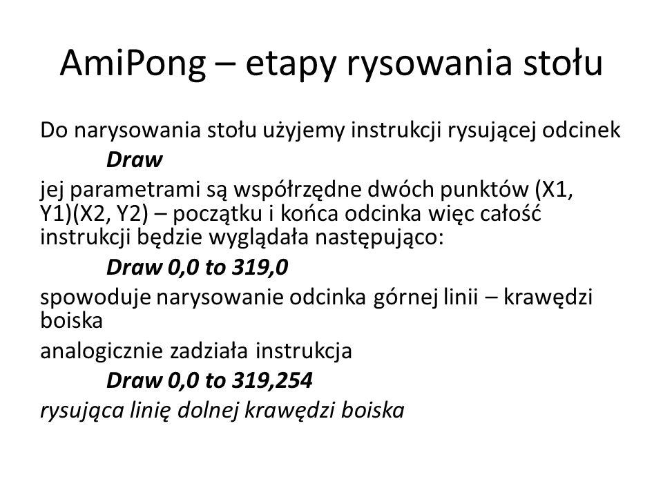 AmiPong – etapy rysowania stołu Do narysowania stołu użyjemy instrukcji rysującej odcinek Draw jej parametrami są współrzędne dwóch punktów (X1, Y1)(X2, Y2) – początku i końca odcinka więc całość instrukcji będzie wyglądała następująco: Draw 0,0 to 319,0 spowoduje narysowanie odcinka górnej linii – krawędzi boiska analogicznie zadziała instrukcja Draw 0,0 to 319,254 rysująca linię dolnej krawędzi boiska