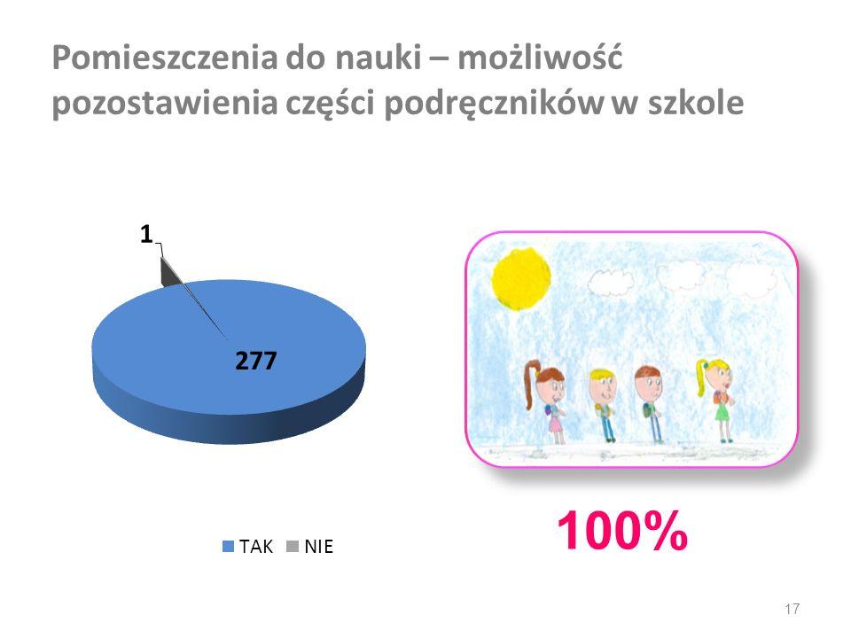 Pomieszczenia do nauki – możliwość pozostawienia części podręczników w szkole 17 100%