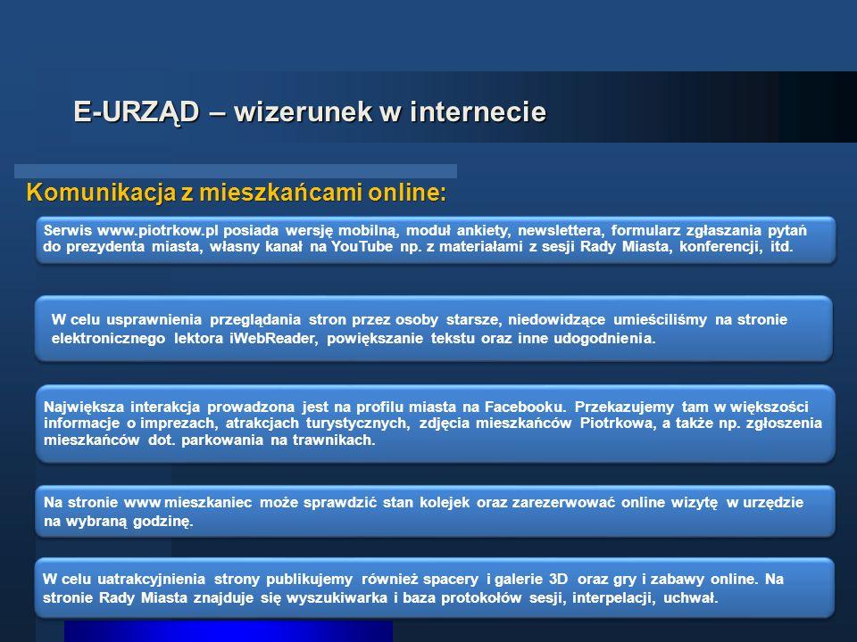 E-URZĄD – wizerunek w internecie Komunikacja z mieszkańcami online: Serwis www.piotrkow.pl posiada wersję mobilną, moduł ankiety, newslettera, formularz zgłaszania pytań do prezydenta miasta, własny kanał na YouTube np.
