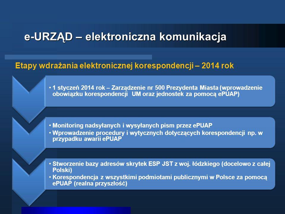 e-URZĄD – elektroniczna komunikacja Etapy wdrażania elektronicznej korespondencji – 2014 rok 1 styczeń 2014 rok – Zarządzenie nr 500 Prezydenta Miasta (wprowadzenie obowiązku korespondencji UM oraz jednostek za pomocą ePUAP) Monitoring nadsyłanych i wysyłanych pism przez ePUAP Wprowadzenie procedury i wytycznych dotyczących korespondencji np.