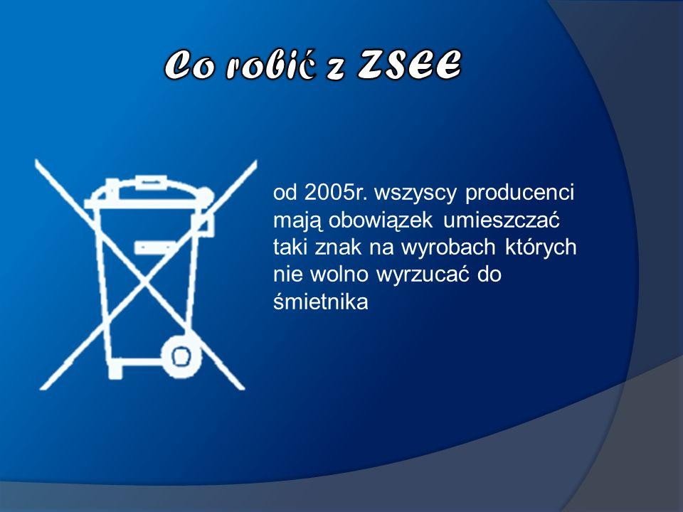 od 2005r. wszyscy producenci mają obowiązek umieszczać taki znak na wyrobach których niewolno wyrzucać do śmietnika
