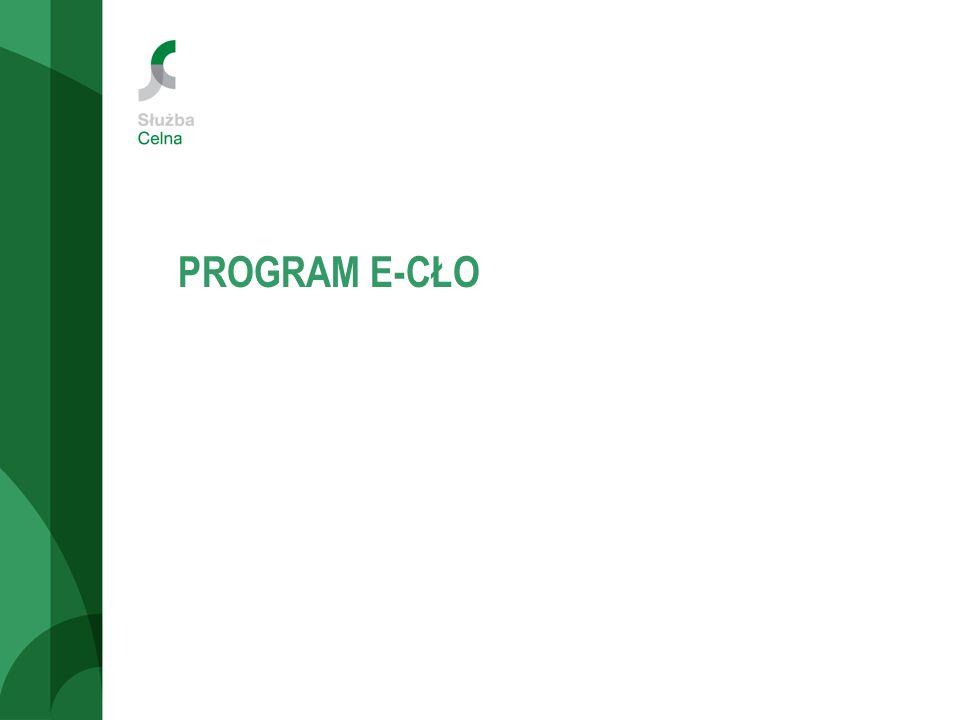 AKCESJA DO UNII EUROPEJSKIEJ - I ETAP INFORMATYZACJI Systemy taryfowe – ISZTAR, TQS, EBTI Elektroniczna obsługa tranzytu – NCTS Rozliczenie cła unijnego - Tradycyjne Środki Własne – ZEFIR SYSTEMY WSPÓLNE Inter-operability Implementation Strategy Elektroniczne zgłoszenia celne w imporcie i eksporcie – jako wsparcie formy papierowej - CELINA Obsługa wewnętrznych procesów księgowych – ZEFIR Rozliczenia zabezpieczeń – OSOZ ROZWIĄZANIA KRAJOWE