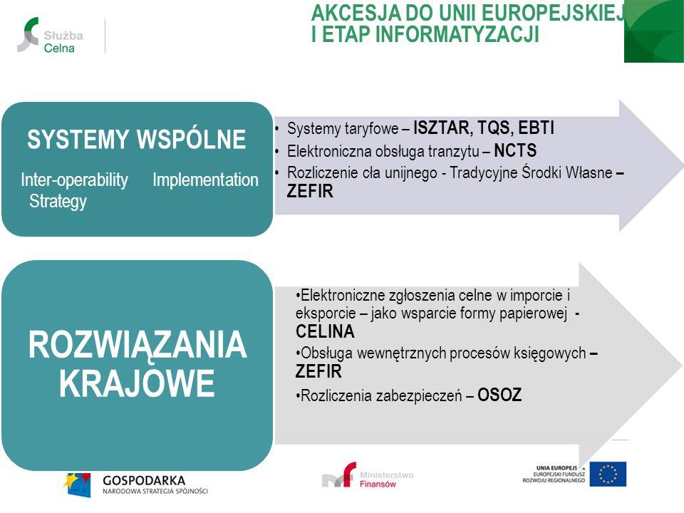 AKCESJA DO UNII EUROPEJSKIEJ - I ETAP INFORMATYZACJI Systemy taryfowe – ISZTAR, TQS, EBTI Elektroniczna obsługa tranzytu – NCTS Rozliczenie cła unijne