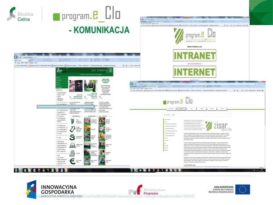 - KOMUNIKACJA http://corintia.mofnet.gov.pl/Corintia/BLI/WidokDokumentu.aspx?sekcja=aktualnosci&nr=65478