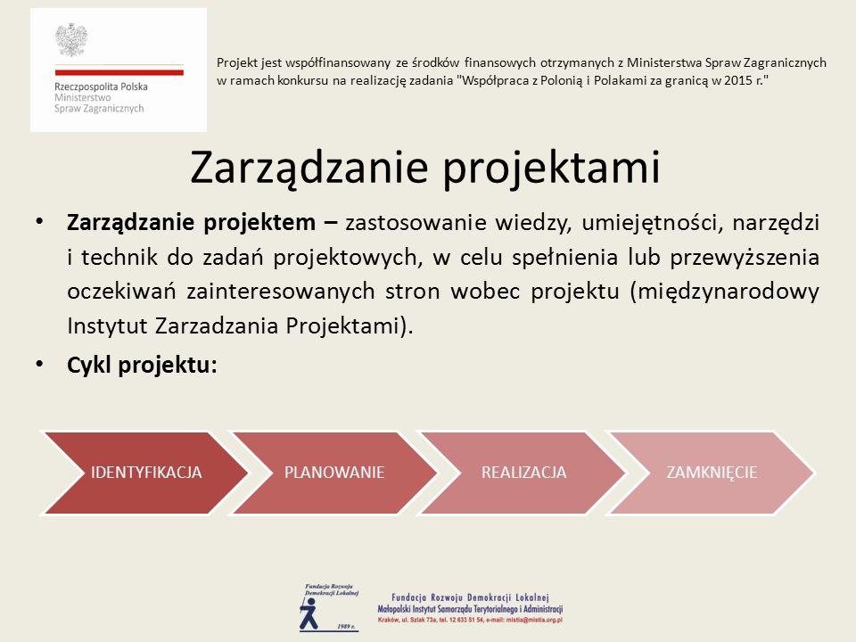 Zarządzanie projektem – zastosowanie wiedzy, umiejętności, narzędzi i technik do zadań projektowych, w celu spełnienia lub przewyższenia oczekiwań zainteresowanych stron wobec projektu (międzynarodowy Instytut Zarzadzania Projektami).