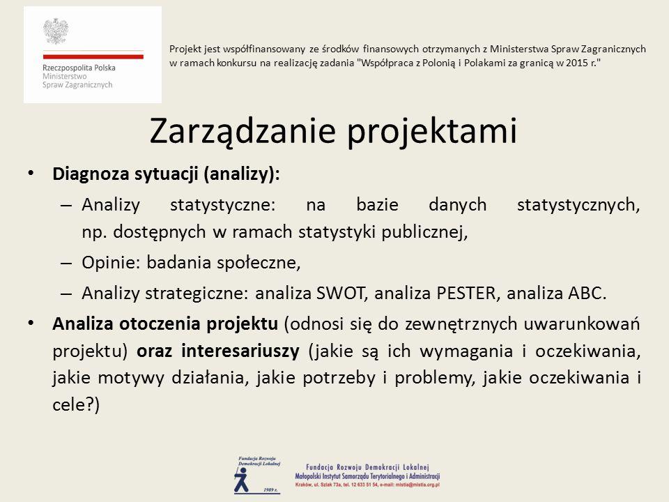 Diagnoza sytuacji (analizy): – Analizy statystyczne: na bazie danych statystycznych, np.