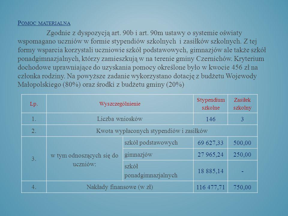 P OMOC MATERIALNA Zgodnie z dyspozycją art. 90b i art.